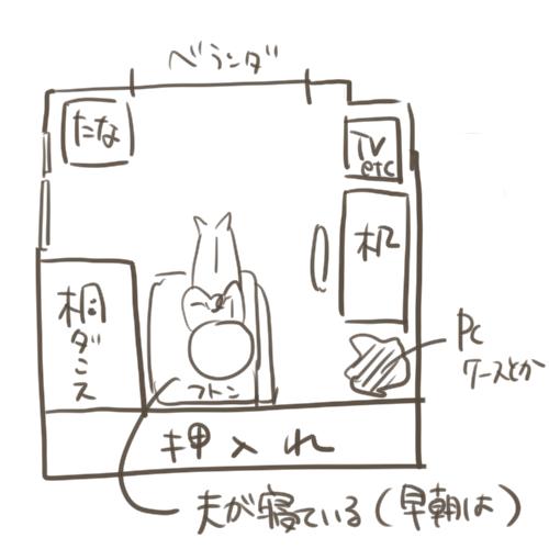 f:id:aikimama:20180320125539j:plain