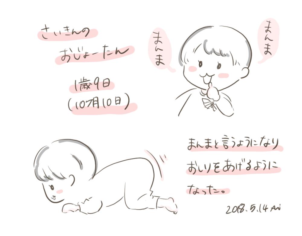 f:id:aikimama:20180514065703j:plain