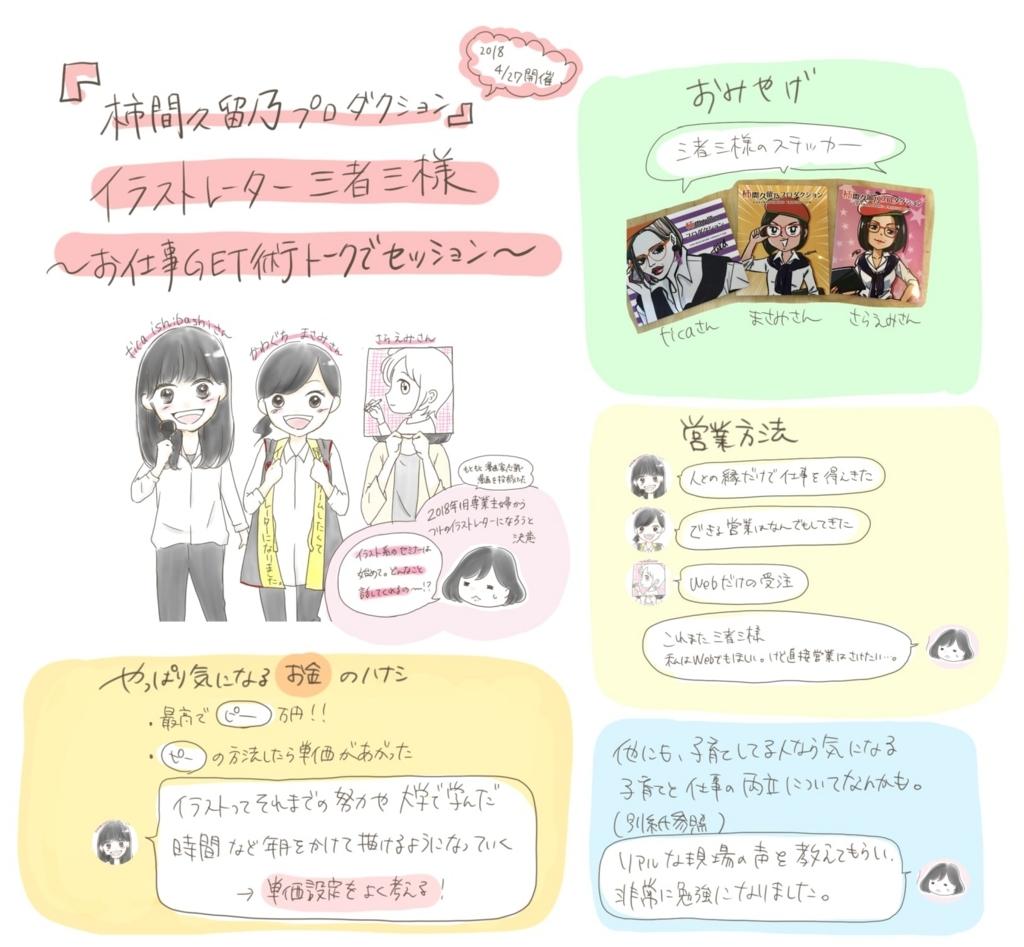 f:id:aikimama:20180701061429j:plain
