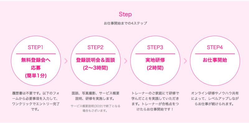 f:id:aikimama:20180730053129p:plain